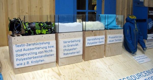 PYUA Recyclingkette